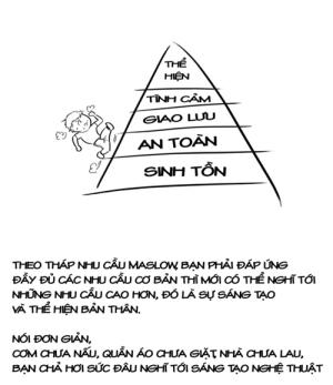 Tháp nhu cầu