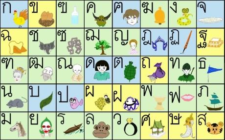 Cách học tiếng Thái nhanh nhất