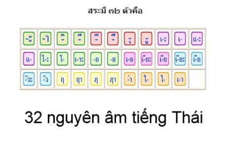 32 nguyên âm tiếng Thái