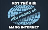 Một thế giới...nếu không có Internet