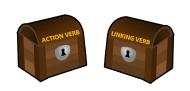 Linking verb trong tiếng Anh là gì?