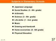 Người Nhật học hành thế nào
