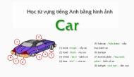 Học từ vựng tiếng Anh bằng hình ảnh: Car