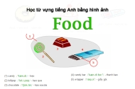 Học từ vựng tiếng Anh bằng hình ảnh: Food