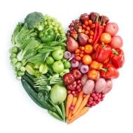 Một số khái niệm dùng trong ngành Thực phẩm.