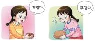 Những cặp tính từ trái nghĩa thông dụng trong tiếng Hàn